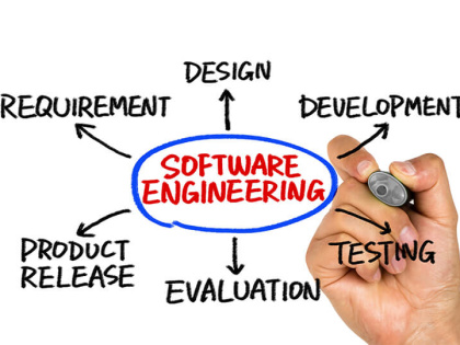 Full-Stack Software Engineer